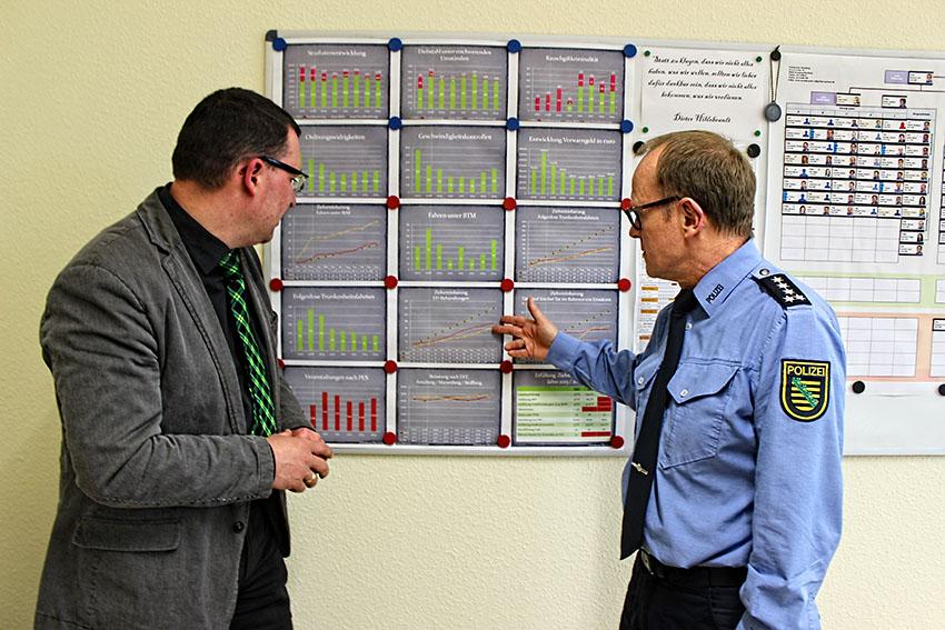 MdL Ronny Wähner mit Revierleiter und Erster Polizeihauptkommissar Lutz Münnich.